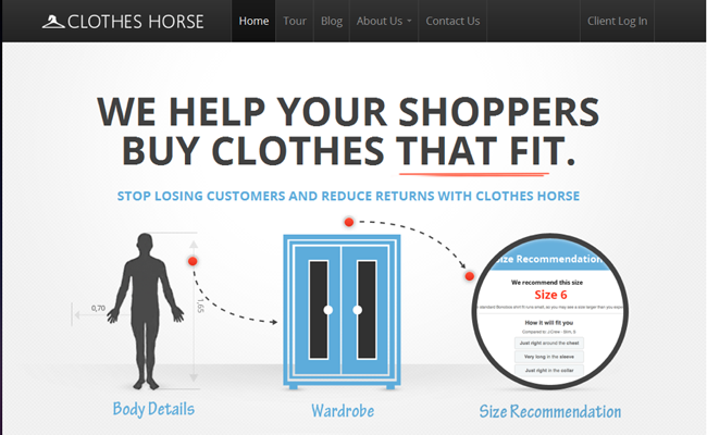 Clothes Horse Fit Technology